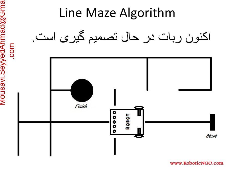 Mousavi.SeyyedAhmad@Gmail.com اکنون ربات در حال تصمیم گیری است. Line Maze Algorithm