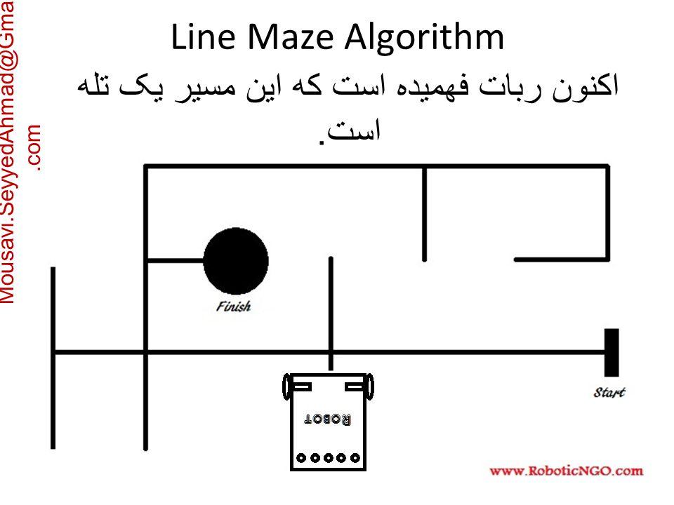 Mousavi.SeyyedAhmad@Gmail.com اکنون ربات فهمیده است که این مسیر یک تله است. Line Maze Algorithm