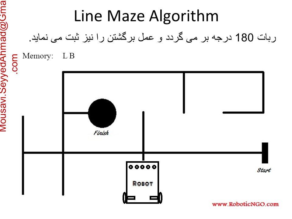 Mousavi.SeyyedAhmad@Gmail.com ربات 180 درجه بر می گردد و عمل برگشتن را نیز ثبت می نماید.