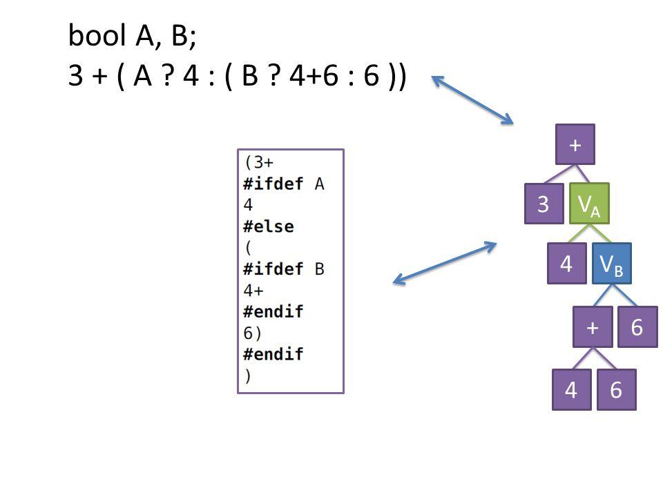 + 3 VAVA + 4 6 VBVB 46 bool A, B; 3 + ( A ? 4 : ( B ? 4+6 : 6 ))
