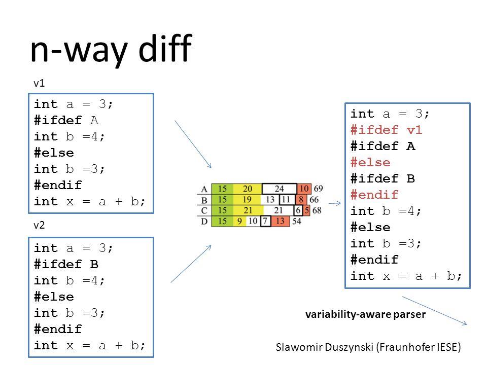 n-way diff Slawomir Duszynski (Fraunhofer IESE) int a = 3; #ifdef A int b =4; #else int b =3; #endif int x = a + b; int a = 3; #ifdef v1 #ifdef A #else #ifdef B #endif int b =4; #else int b =3; #endif int x = a + b; v1 v2 variability-aware parser int a = 3; #ifdef B int b =4; #else int b =3; #endif int x = a + b;