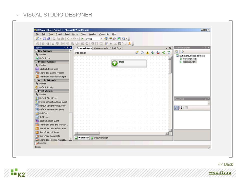 www.i3s.ru VISUAL STUDIO DESIGNER << Back