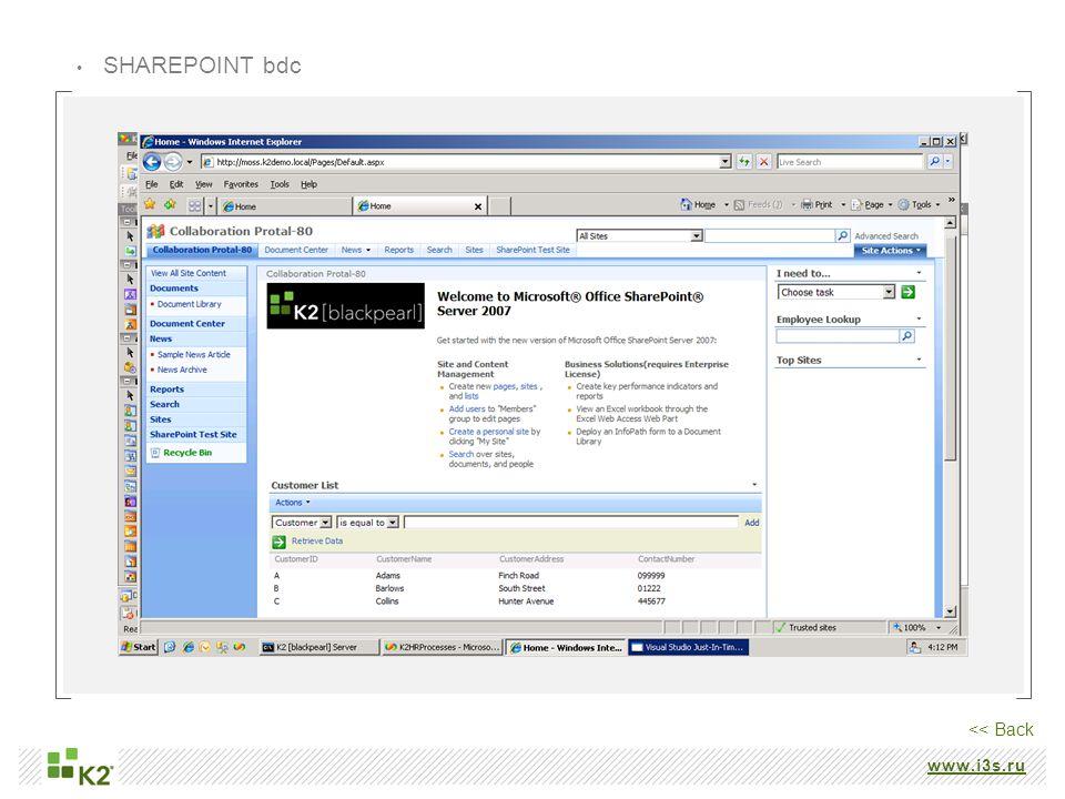 www.i3s.ru SHAREPOINT bdc << Back