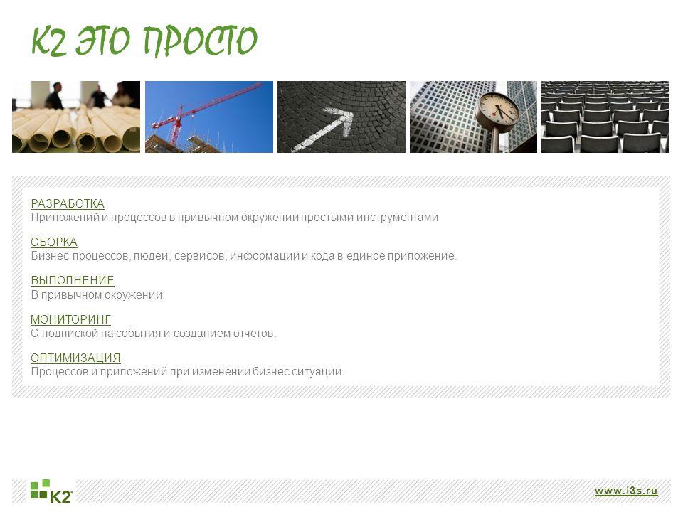 www.i3s.ru РАЗРАБОТКА Приложений и процессов в привычном окружении простыми инструментами СБОРКА Бизнес-процессов, людей, сервисов, информации и кода в единое приложение.