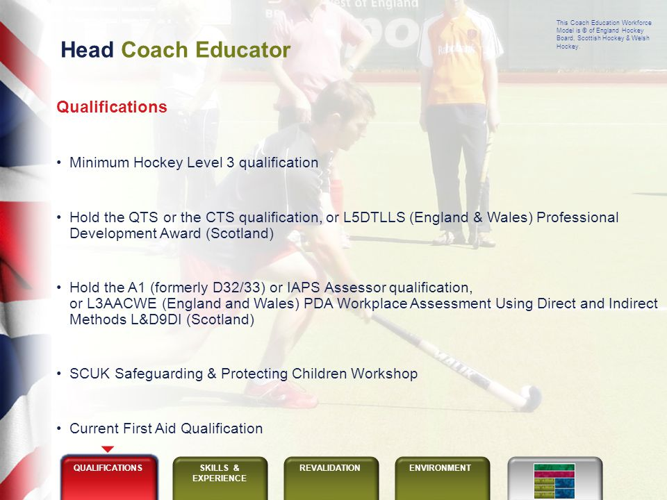 This Coach Education Workforce Model is © of England Hockey Board, Scottish Hockey & Welsh Hockey.