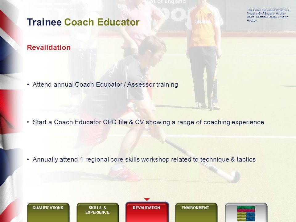 This Coach Education Workforce Model is © of England Hockey Board, Scottish Hockey & Welsh Hockey.