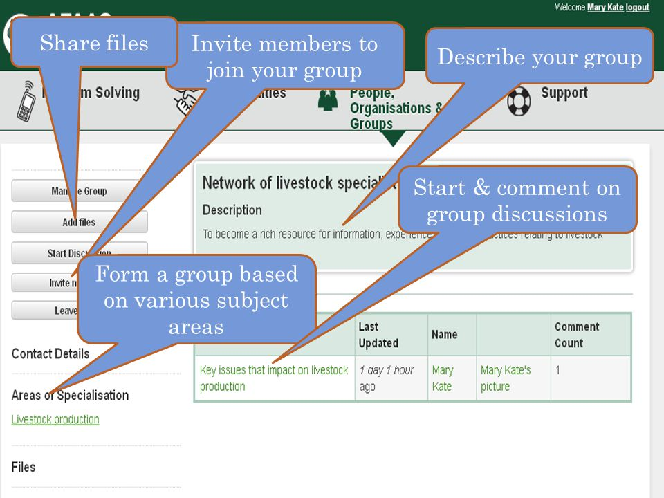 Invite members to join your group Describe your group Form a group based on various subject areas Start & comment on group discussions Share files
