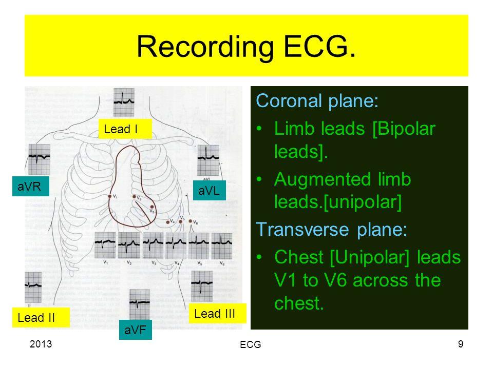 2013 ECG 9 Recording ECG. Coronal plane: Limb leads [Bipolar leads].