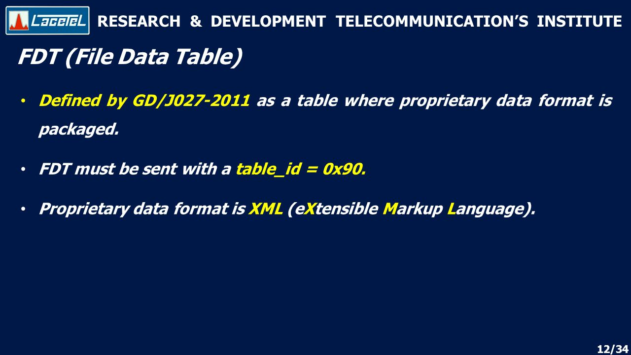 RESEARCH & DEVELOPMENT TELECOMMUNICATION'S INSTITUTE FDT (File Data Table) 12/34 Defined by GD/J as a table where proprietary data format is packaged.