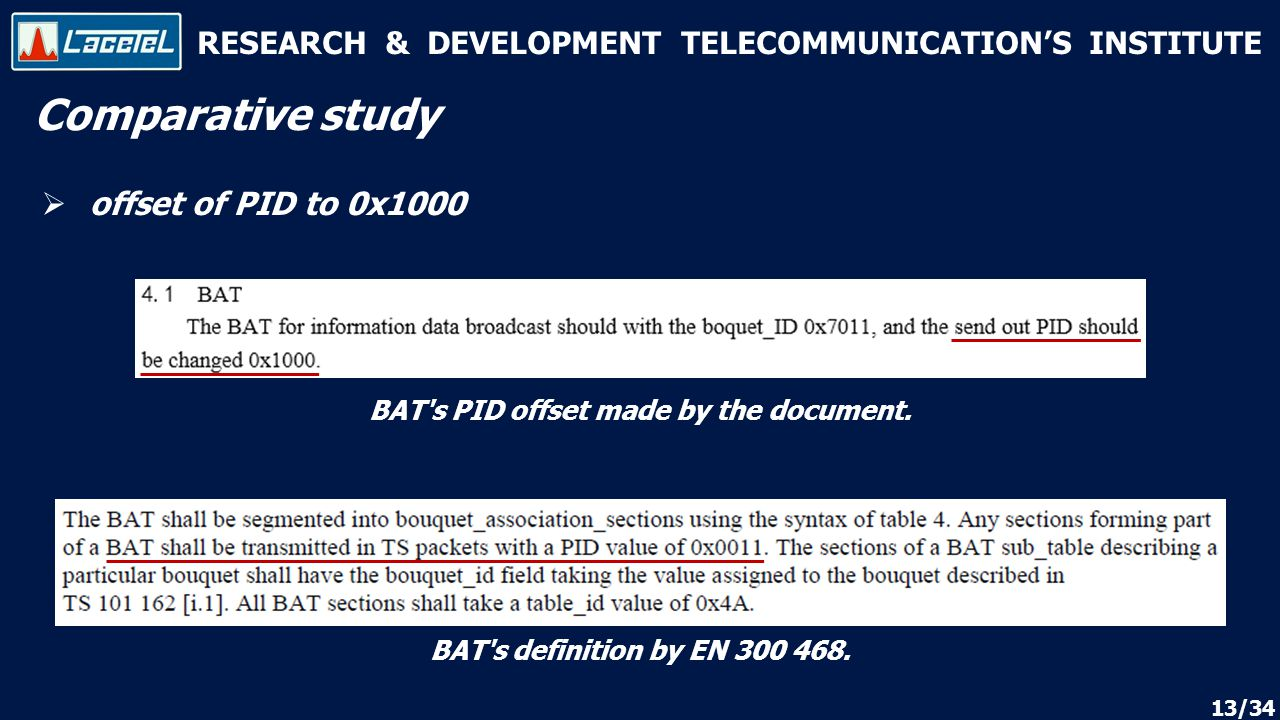 RESEARCH & DEVELOPMENT TELECOMMUNICATION'S INSTITUTE Comparative study  offset of PID to 0x1000 BAT s definition by EN 300 468.