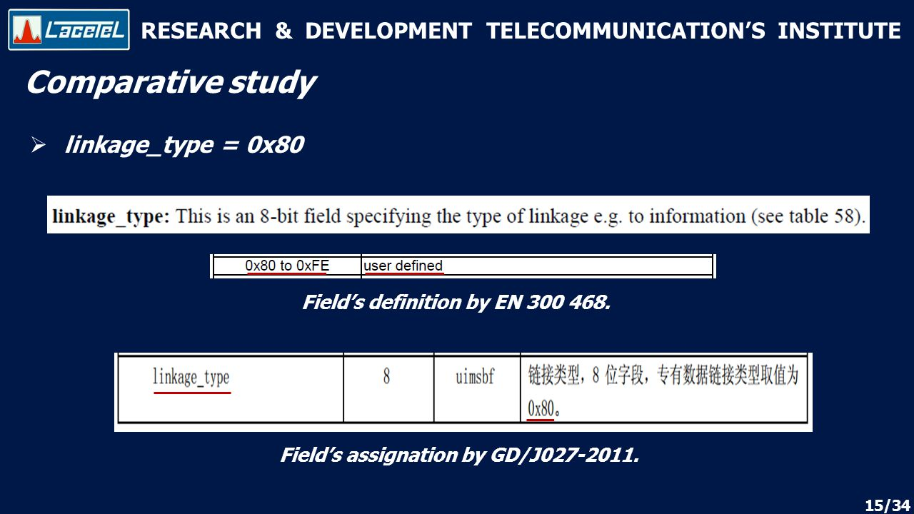 RESEARCH & DEVELOPMENT TELECOMMUNICATION'S INSTITUTE Comparative study  linkage_type = 0x80 Field's definition by EN 300 468.