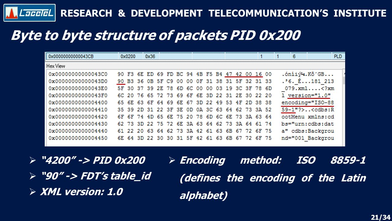 RESEARCH & DEVELOPMENT TELECOMMUNICATION'S INSTITUTE Byte to byte structure of packets PID 0x200  Encoding method: ISO (defines the encoding of the Latin alphabet) 21/34  > PID 0x200  90 -> FDT's table_id  XML version: 1.0