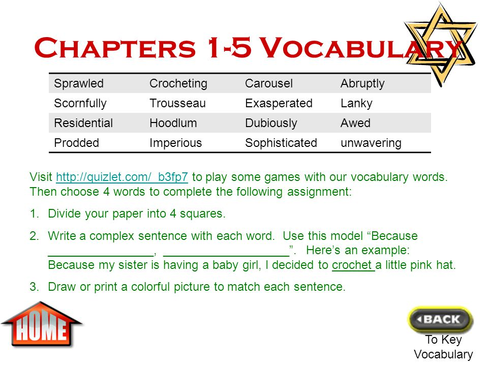 Key Vocabulary -Click on each link to view the vocabulary from each chapter group.