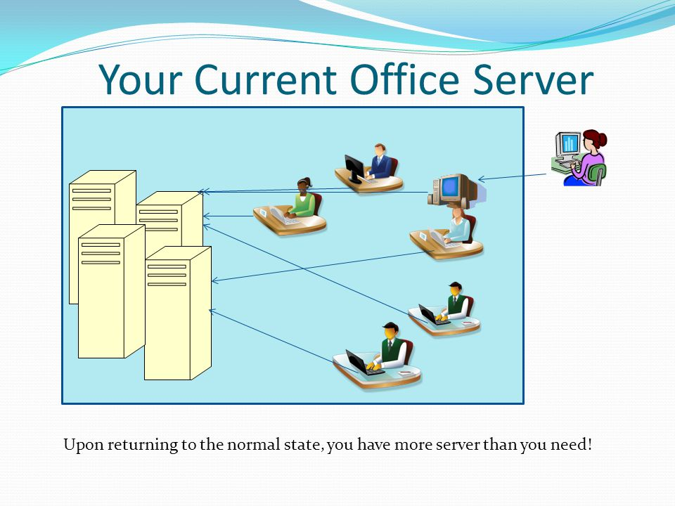 Your Current Office Server Upon returning to the normal state, you have more server than you need!