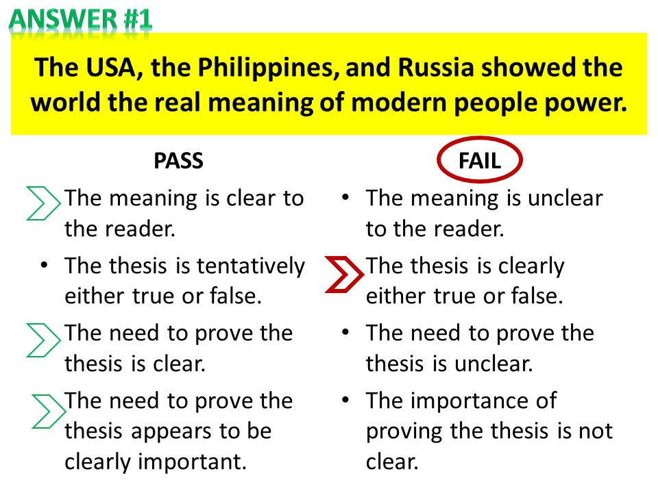 The USA, the Philippines, and Russia showed the world the real meaning of modern people power. PASS The meaning is clear to the reader. The thesis is