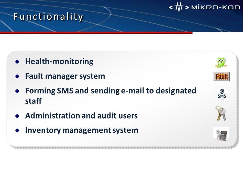 Server with the program EMS NC PVS LX controller User program EMS AV Service program Components of the system