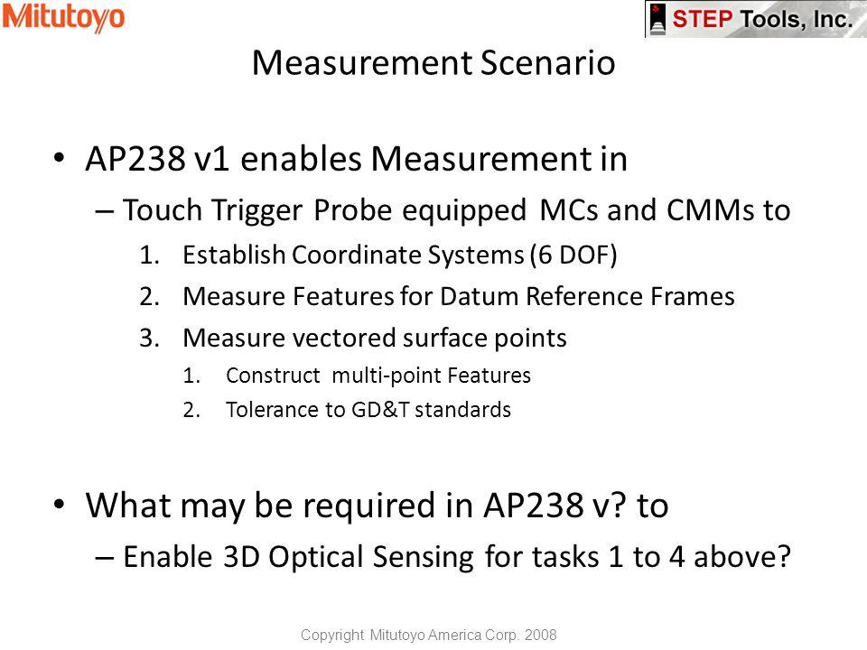 Measurement Scenario Copyright Mitutoyo America Corp.