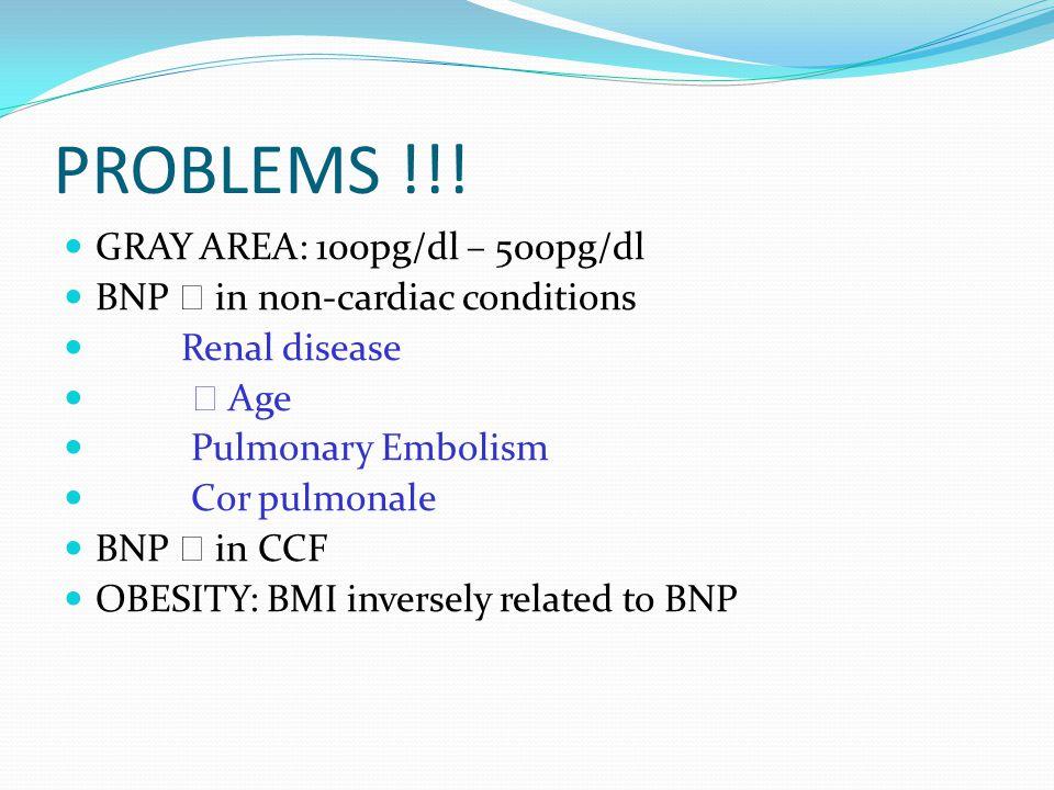 PROBLEMS !!.