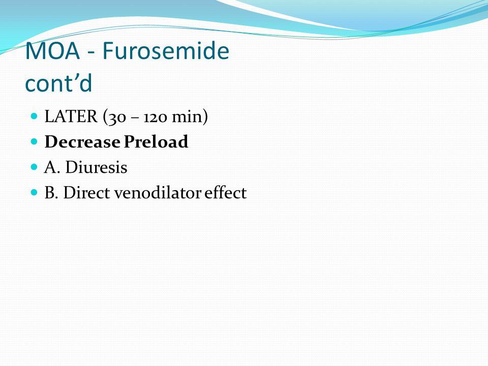 MOA - Furosemide cont'd LATER (30 – 120 min) Decrease Preload A.