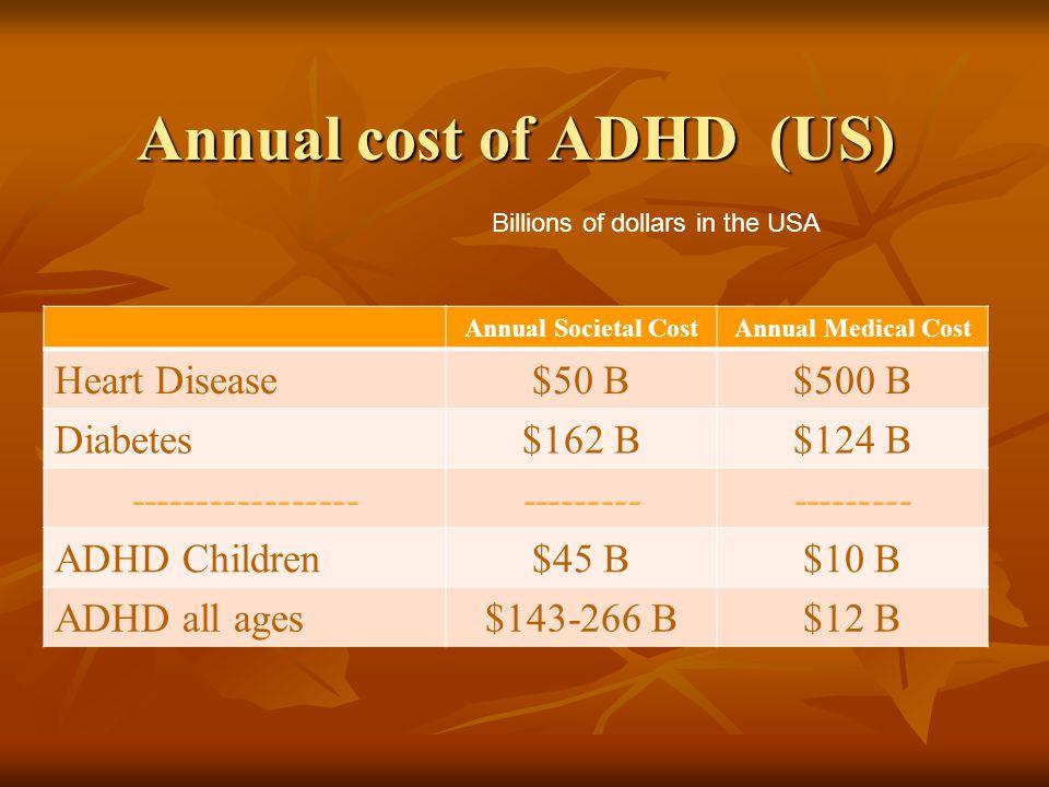 Annual cost of ADHD (US) Annual Societal CostAnnual Medical Cost Heart Disease$50 B$500 B Diabetes$162 B$124 B -------------------------- ADHD Children$45 B$10 B ADHD all ages$143-266 B$12 B Billions of dollars in the USA