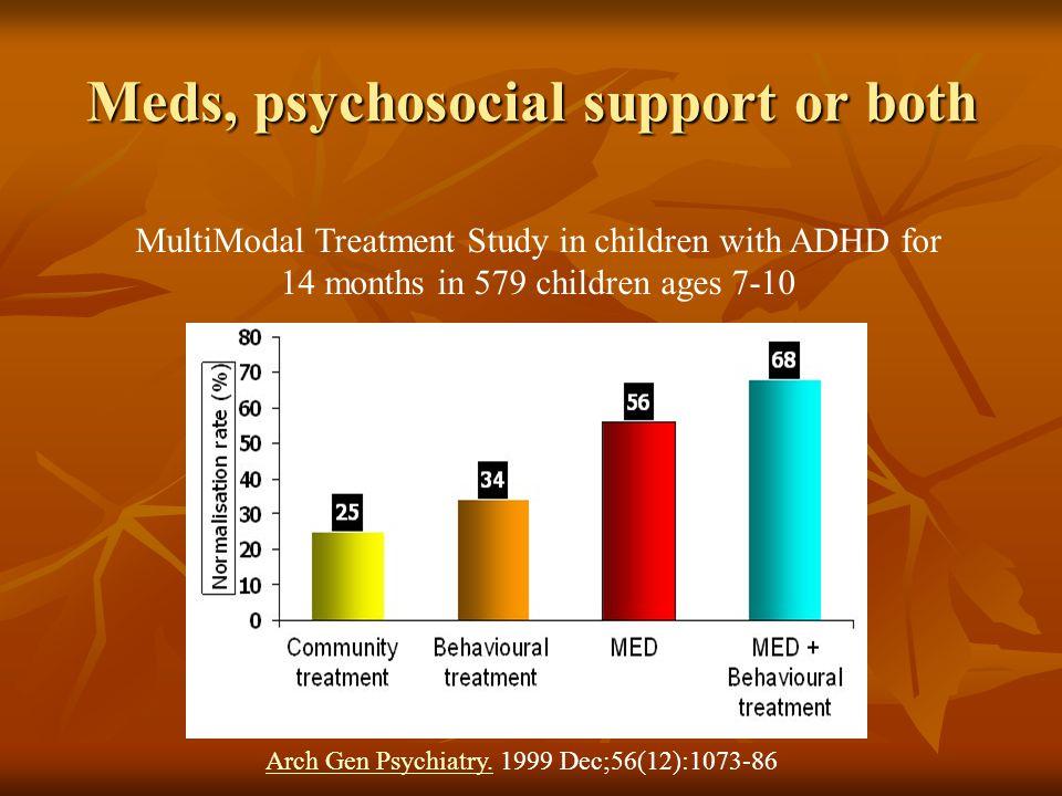 Meds, psychosocial support or both Arch Gen Psychiatry.Arch Gen Psychiatry.