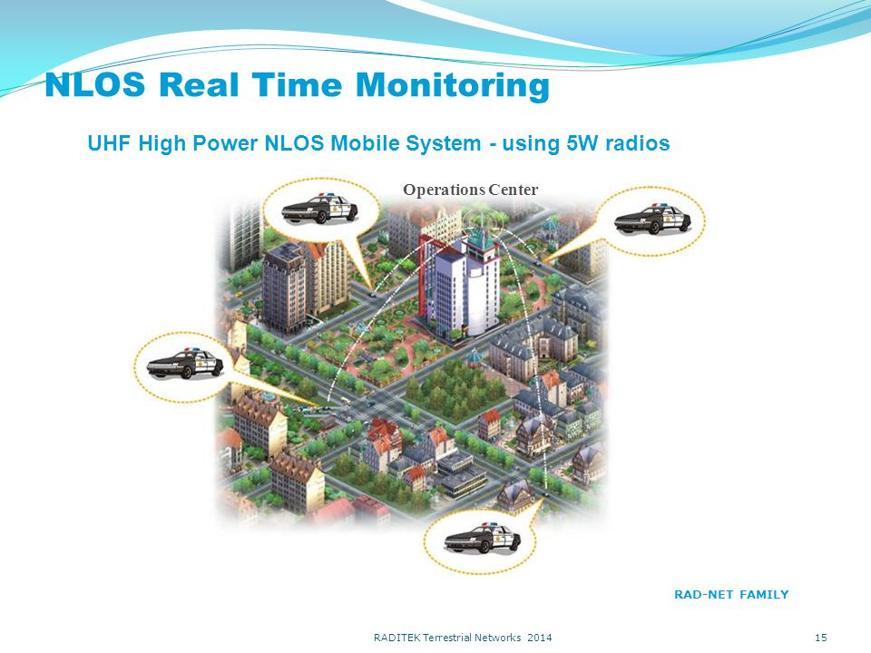 NLOS Real Time Monitoring 15 Operations Center RAD-NET FAMILY RADITEK Terrestrial Networks 2014 UHF High Power NLOS Mobile System - using 5W radios