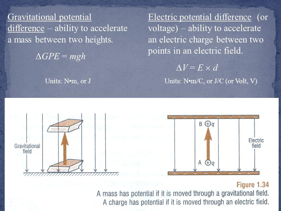 Direct current Total voltage is the sum of all voltage sources Vt = V1 + V2 + V3….