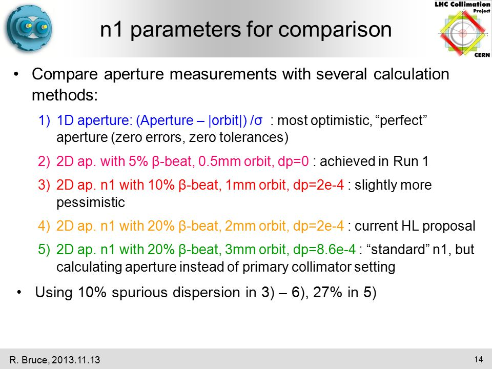 n1 parameters for comparison Compare aperture measurements with several calculation methods: 1)1D aperture: (Aperture – |orbit|) /σ : most optimistic,
