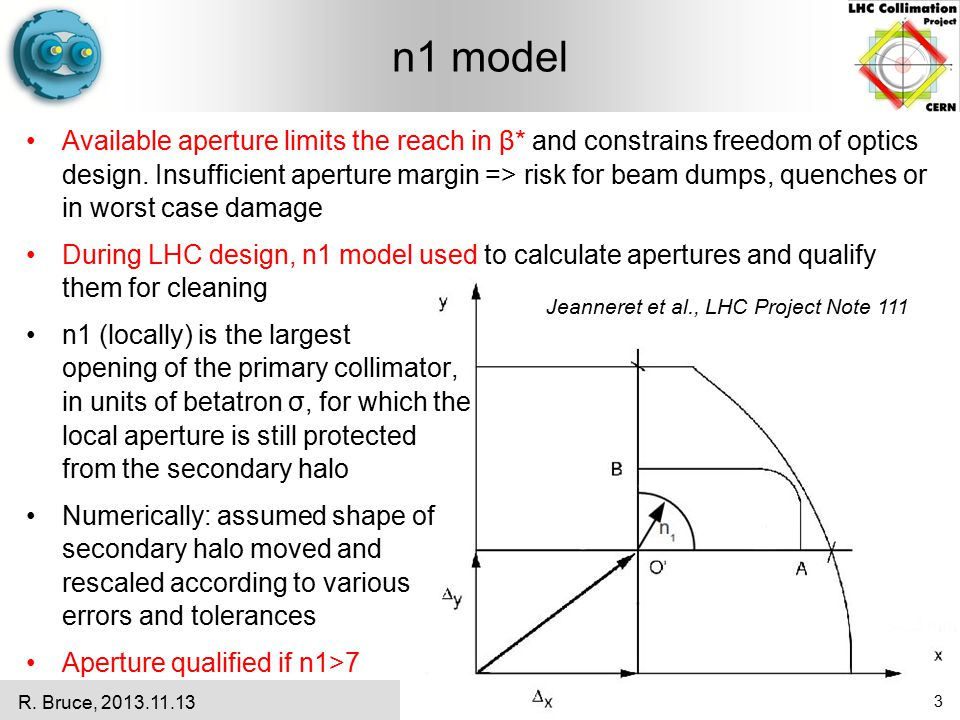 Design tolerances Some design tolerances for top energy, in experimental IRs Full parameter lists can be found in LHC design report Worst case scenario – tolerances added linearly R.