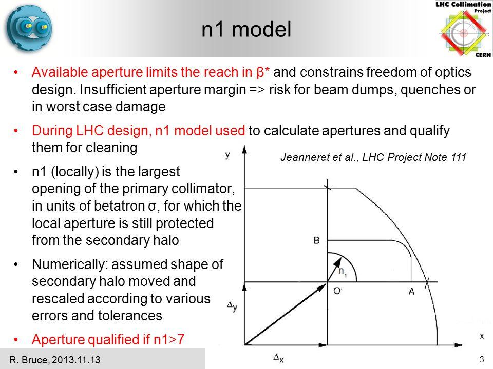 n1 parameters for comparison Compare aperture measurements with several calculation methods: 1)1D aperture: (Aperture – |orbit|) /σ : most optimistic, perfect aperture (zero errors, zero tolerances) 2)2D ap.