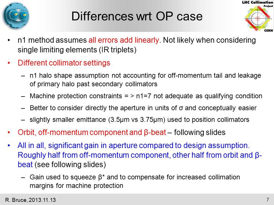 Optics errors Factor ~3 better optics correction at end of Run 1 than foreseen (R.