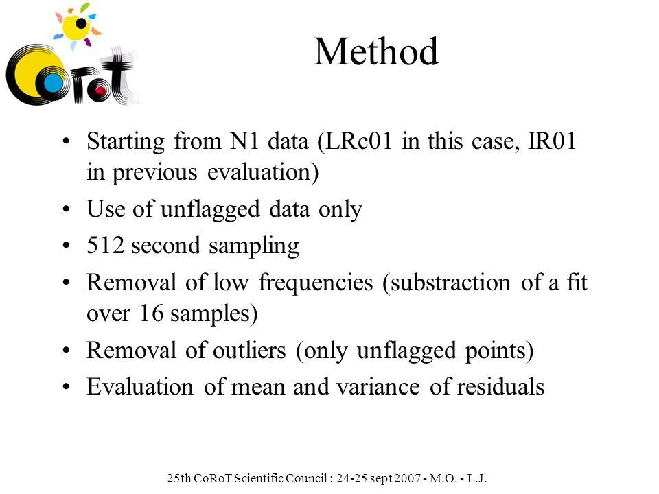 25th CoRoT Scientific Council : 24-25 sept 2007 - M.O. - L.J. White photometry