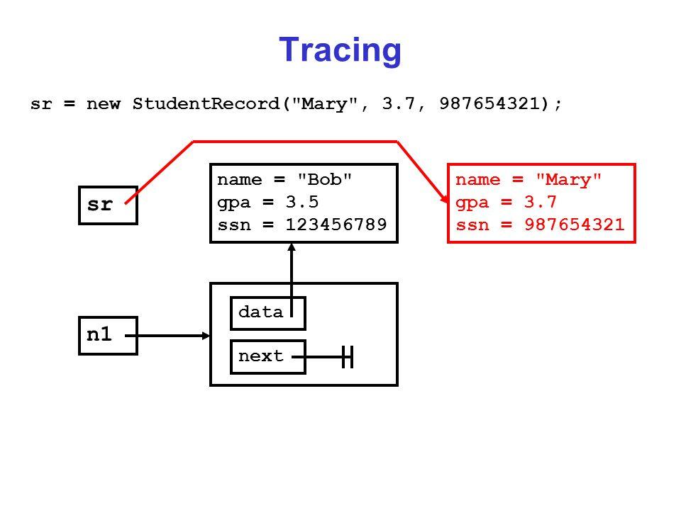 Tracing sr = new StudentRecord( Mary , 3.7, 987654321); name = Bob gpa = 3.5 ssn = 123456789 sr n1 data next name = Mary gpa = 3.7 ssn = 987654321