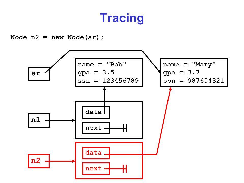 Tracing Node n2 = new Node(sr); name = Bob gpa = 3.5 ssn = 123456789 sr n1 data next name = Mary gpa = 3.7 ssn = 987654321 n2 data next