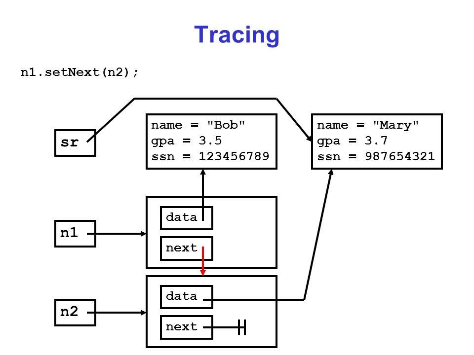 Tracing n1.setNext(n2); name = Bob gpa = 3.5 ssn = 123456789 sr n1 data next name = Mary gpa = 3.7 ssn = 987654321 n2 data next
