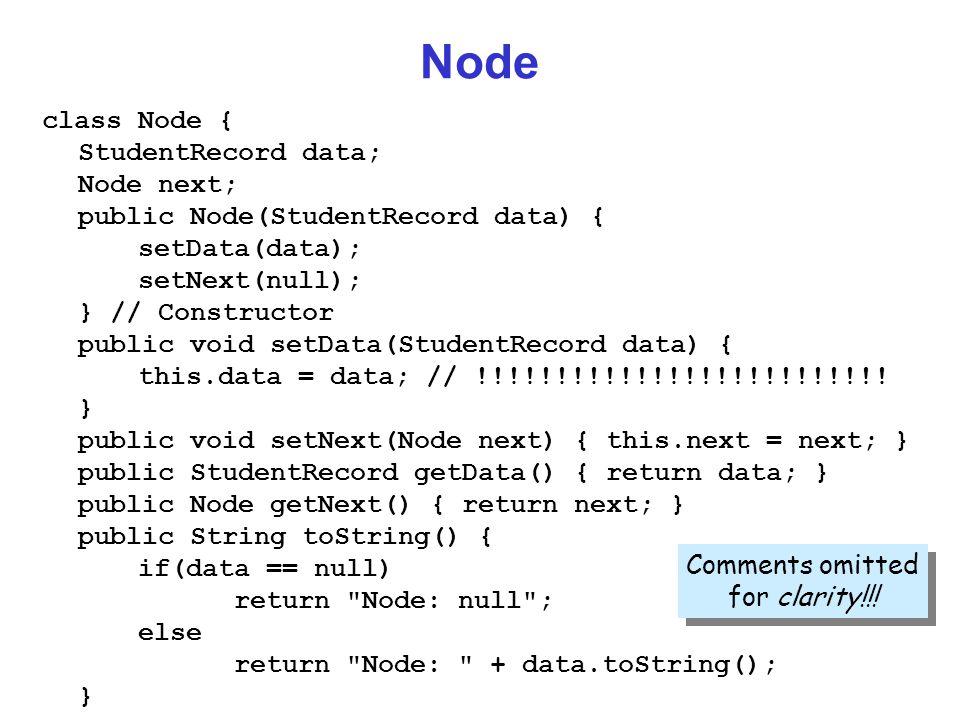 Node class Node { StudentRecord data; Node next; public Node(StudentRecord data) { setData(data); setNext(null); } // Constructor public void setData(