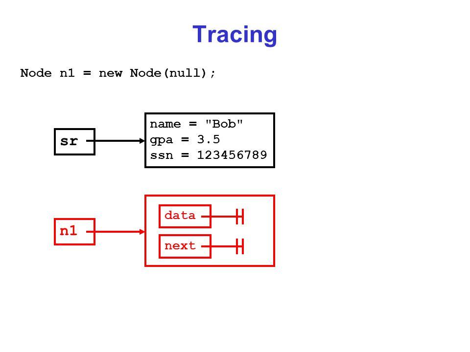 Tracing Node n1 = new Node(null); name = Bob gpa = 3.5 ssn = 123456789 sr n1 data next