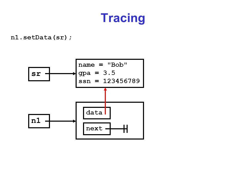 Tracing n1.setData(sr); name = Bob gpa = 3.5 ssn = 123456789 sr n1 data next