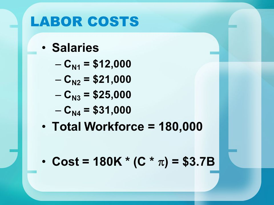 LABOR COSTS Salaries –C N1 = $12,000 –C N2 = $21,000 –C N3 = $25,000 –C N4 = $31,000 Total Workforce = 180,000 Cost = 180K * (C *  ) = $3.7B