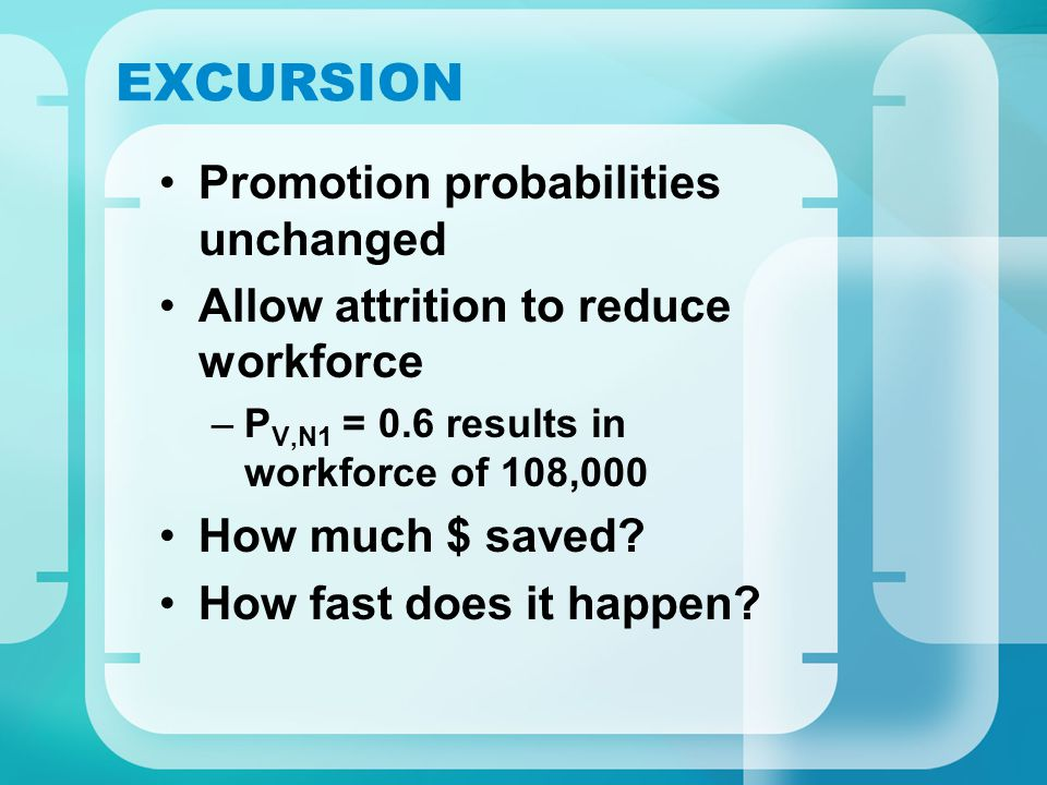 EXCURSION Promotion probabilities unchanged Allow attrition to reduce workforce –P V,N1 = 0.6 results in workforce of 108,000 How much $ saved.