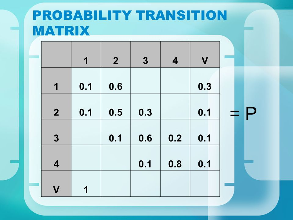 PROBABILITY TRANSITION MATRIX 1234V 10.10.6 0.3 20.10.50.3 0.1 3 0.60.20.1 4 0.80.1 V1 = P