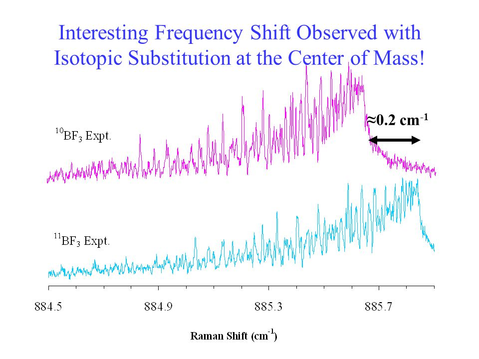 ≈0.2 cm -1 Interesting Frequency Shift Observed with Isotopic Substitution at the Center of Mass!