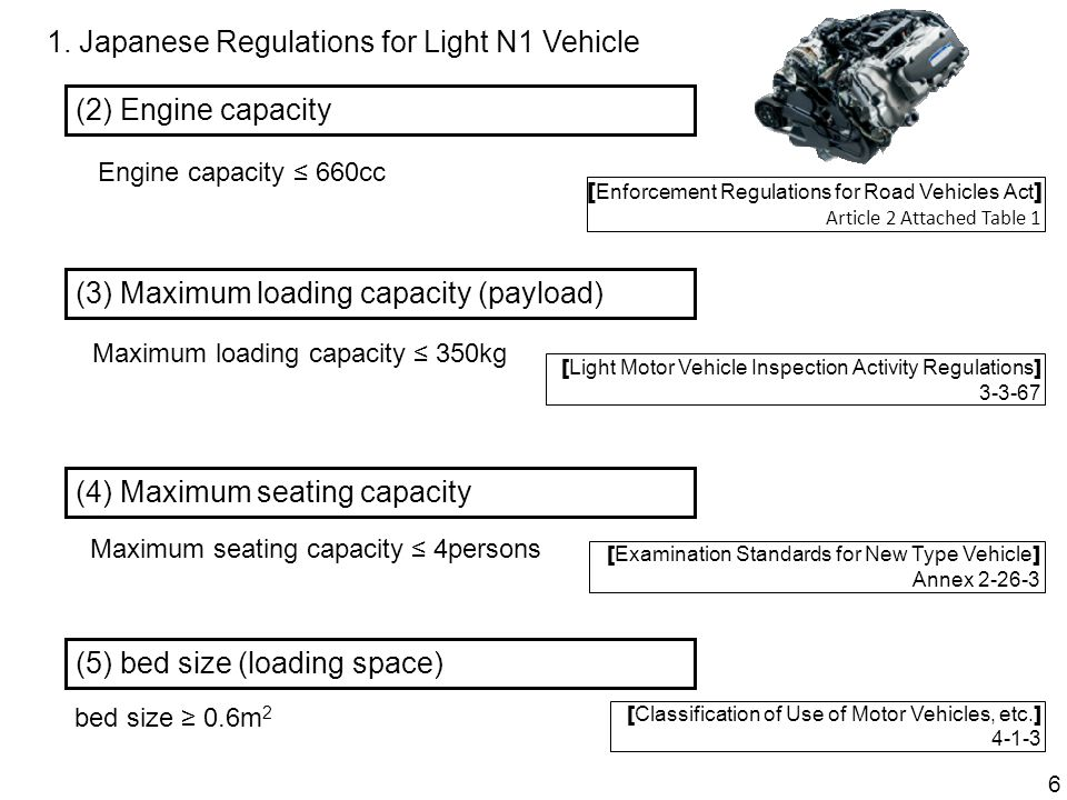 Engine capacity ≤ 660cc (2) Engine capacity (3) Maximum loading capacity (payload) Maximum loading capacity ≤ 350kg (4) Maximum seating capacity Maximum seating capacity ≤ 4persons 1.