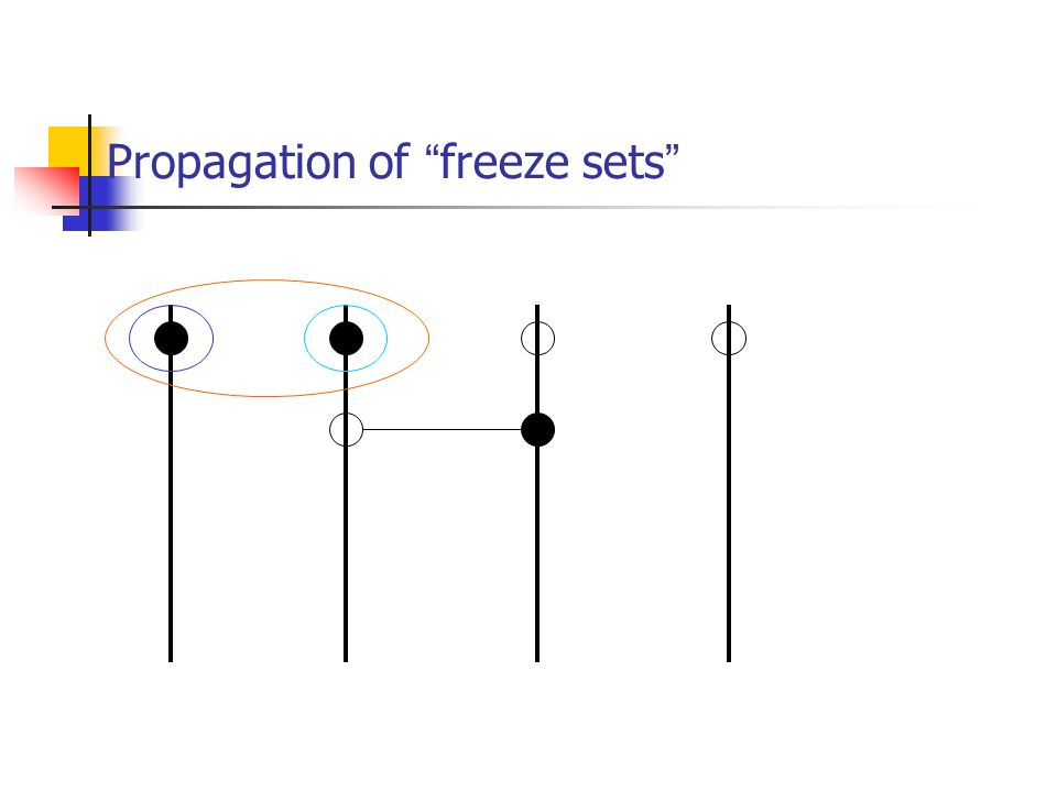 Propagation of freeze sets