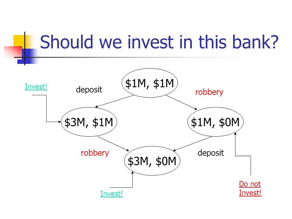 Two interleavings $3M, $0M $1M, $0M$3M, $1M deposit robbery Invest.
