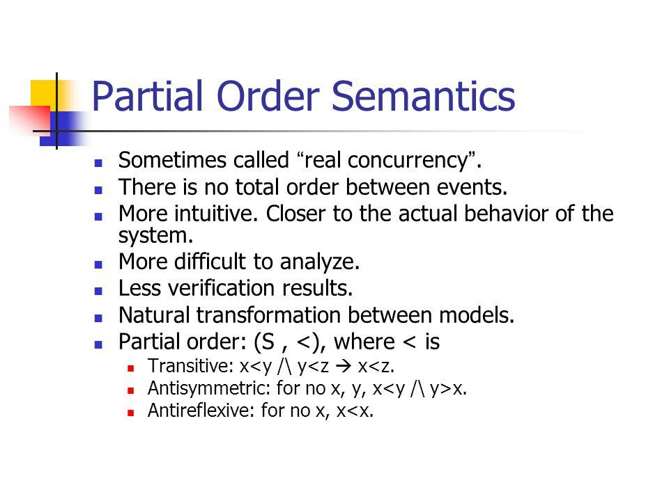 Extended LTL: with snapshots The logic SLTL Basic syntax as LTL.