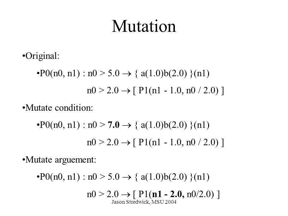 Jason Stredwick, MSU 2004 Mutation Original: P0(n0, n1) : n0 > 5.0  { a(1.0)b(2.0) }(n1) n0 > 2.0  [ P1(n1 - 1.0, n0 / 2.0) ] Mutate condition: P0(n0, n1) : n0 > 7.0  { a(1.0)b(2.0) }(n1) n0 > 2.0  [ P1(n1 - 1.0, n0 / 2.0) ] Mutate arguement: P0(n0, n1) : n0 > 5.0  { a(1.0)b(2.0) }(n1) n0 > 2.0  [ P1(n1 - 2.0, n0/2.0) ]