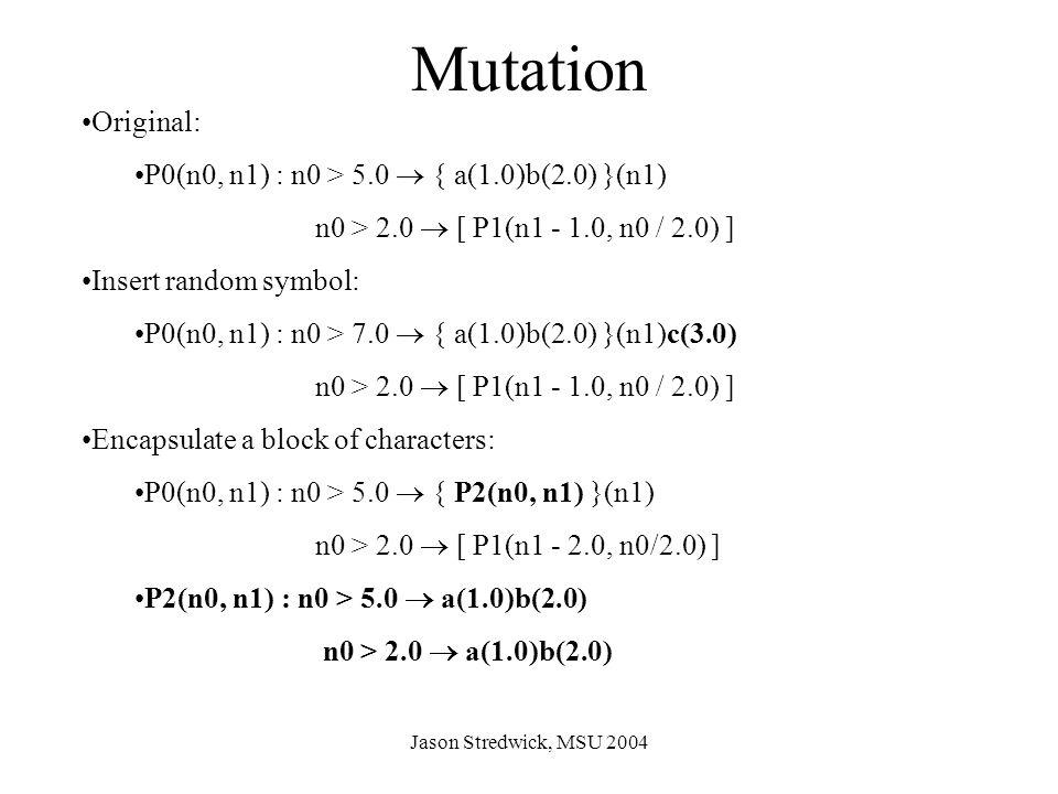 Jason Stredwick, MSU 2004 Mutation Original: P0(n0, n1) : n0 > 5.0  { a(1.0)b(2.0) }(n1) n0 > 2.0  [ P1(n1 - 1.0, n0 / 2.0) ] Insert random symbol: P0(n0, n1) : n0 > 7.0  { a(1.0)b(2.0) }(n1)c(3.0) n0 > 2.0  [ P1(n1 - 1.0, n0 / 2.0) ] Encapsulate a block of characters: P0(n0, n1) : n0 > 5.0  { P2(n0, n1) }(n1) n0 > 2.0  [ P1(n1 - 2.0, n0/2.0) ] P2(n0, n1) : n0 > 5.0  a(1.0)b(2.0) n0 > 2.0  a(1.0)b(2.0)