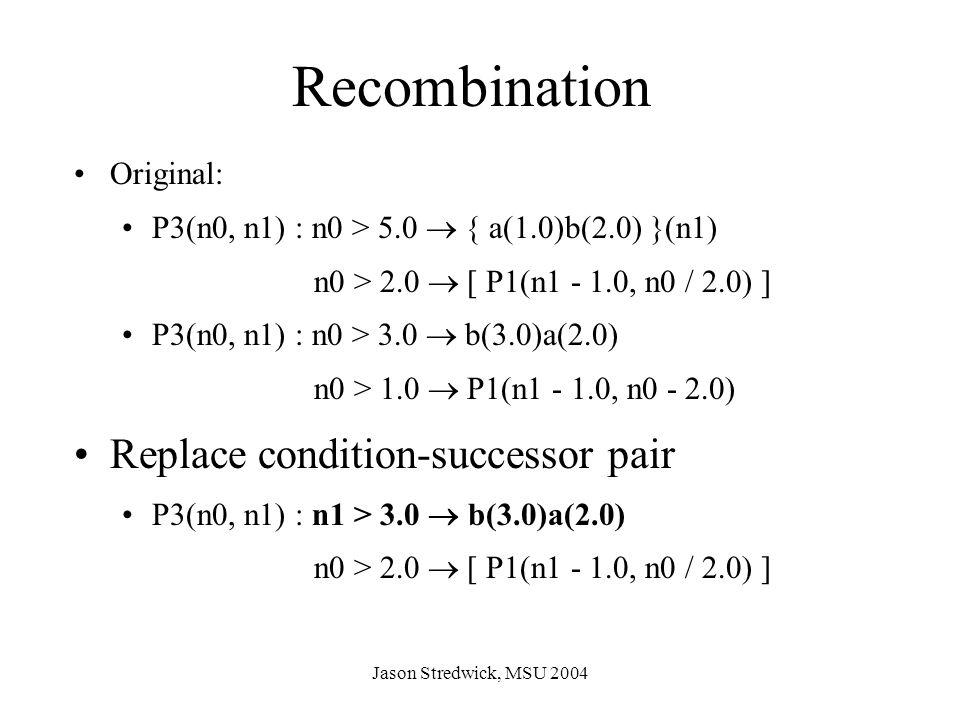 Jason Stredwick, MSU 2004 Recombination Original: P3(n0, n1) : n0 > 5.0  { a(1.0)b(2.0) }(n1) n0 > 2.0  [ P1(n1 - 1.0, n0 / 2.0) ] P3(n0, n1) : n0 > 3.0  b(3.0)a(2.0) n0 > 1.0  P1(n1 - 1.0, n0 - 2.0) Replace condition-successor pair P3(n0, n1) : n1 > 3.0  b(3.0)a(2.0) n0 > 2.0  [ P1(n1 - 1.0, n0 / 2.0) ]