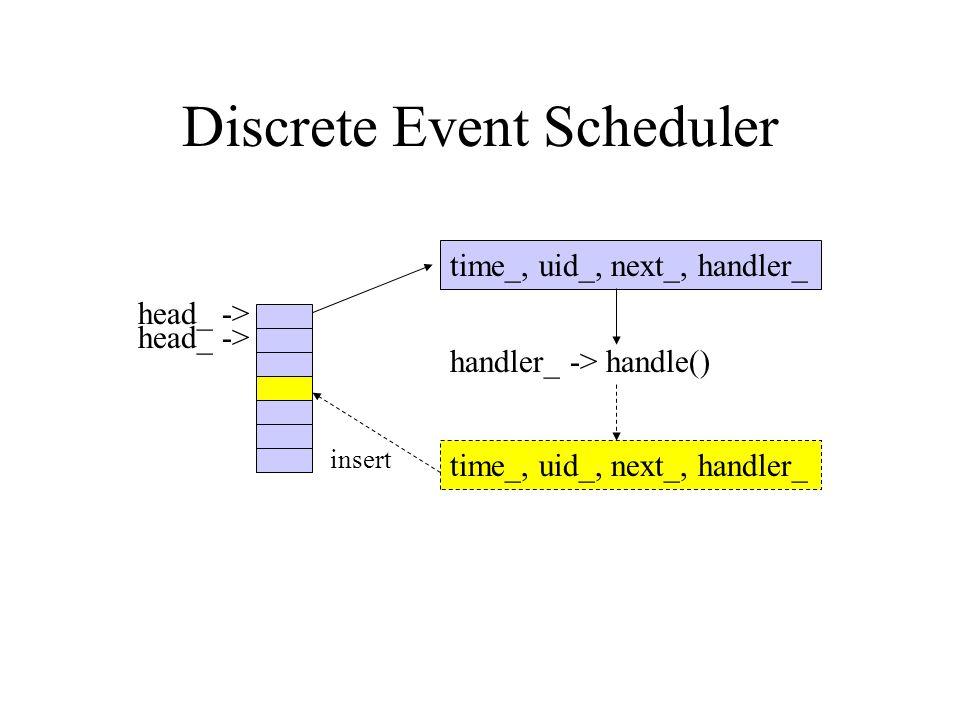 Discrete Event Scheduler time_, uid_, next_, handler_ head_ -> handler_ -> handle() time_, uid_, next_, handler_ insert head_ ->